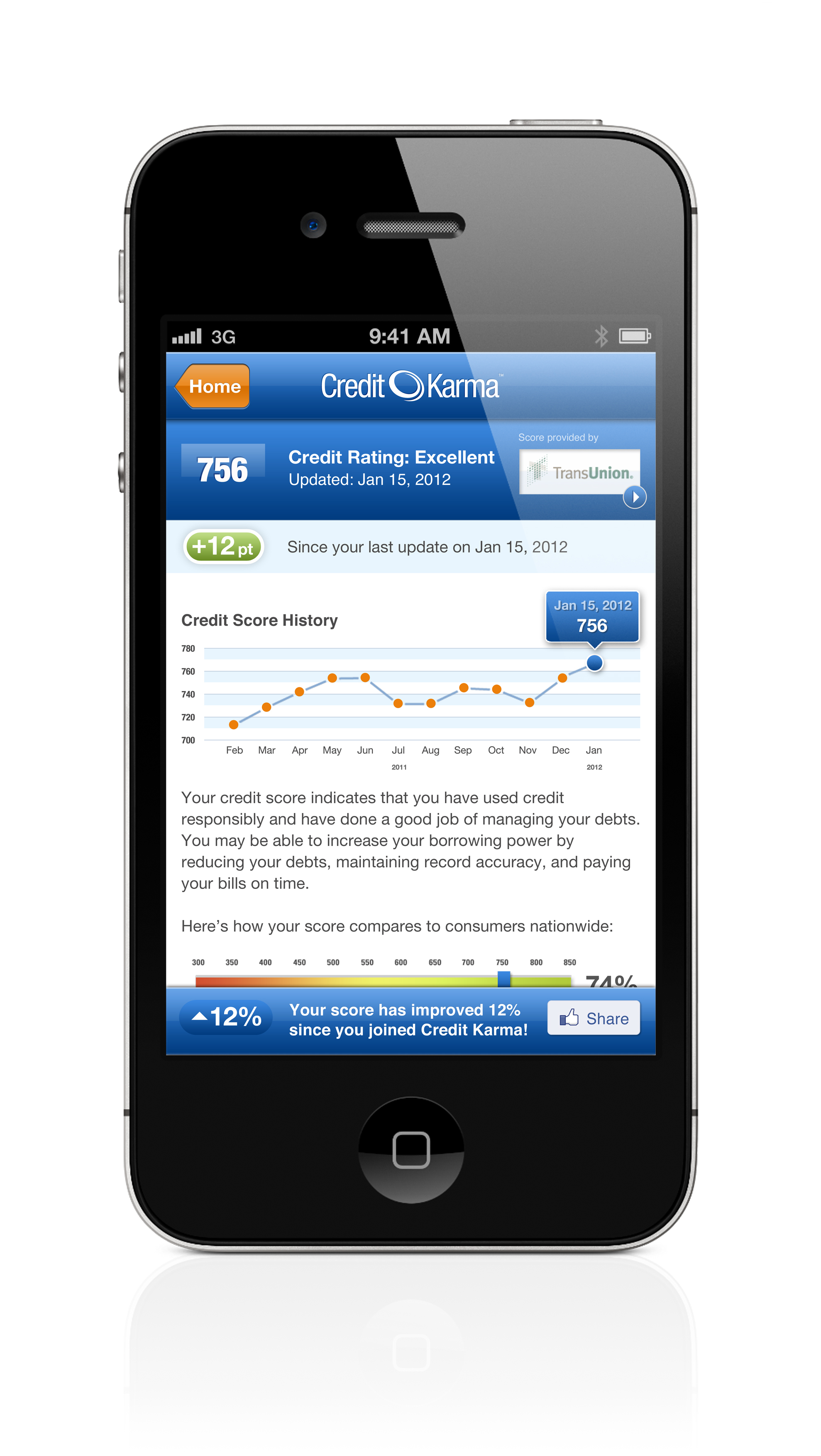 Credit Karma Mobile